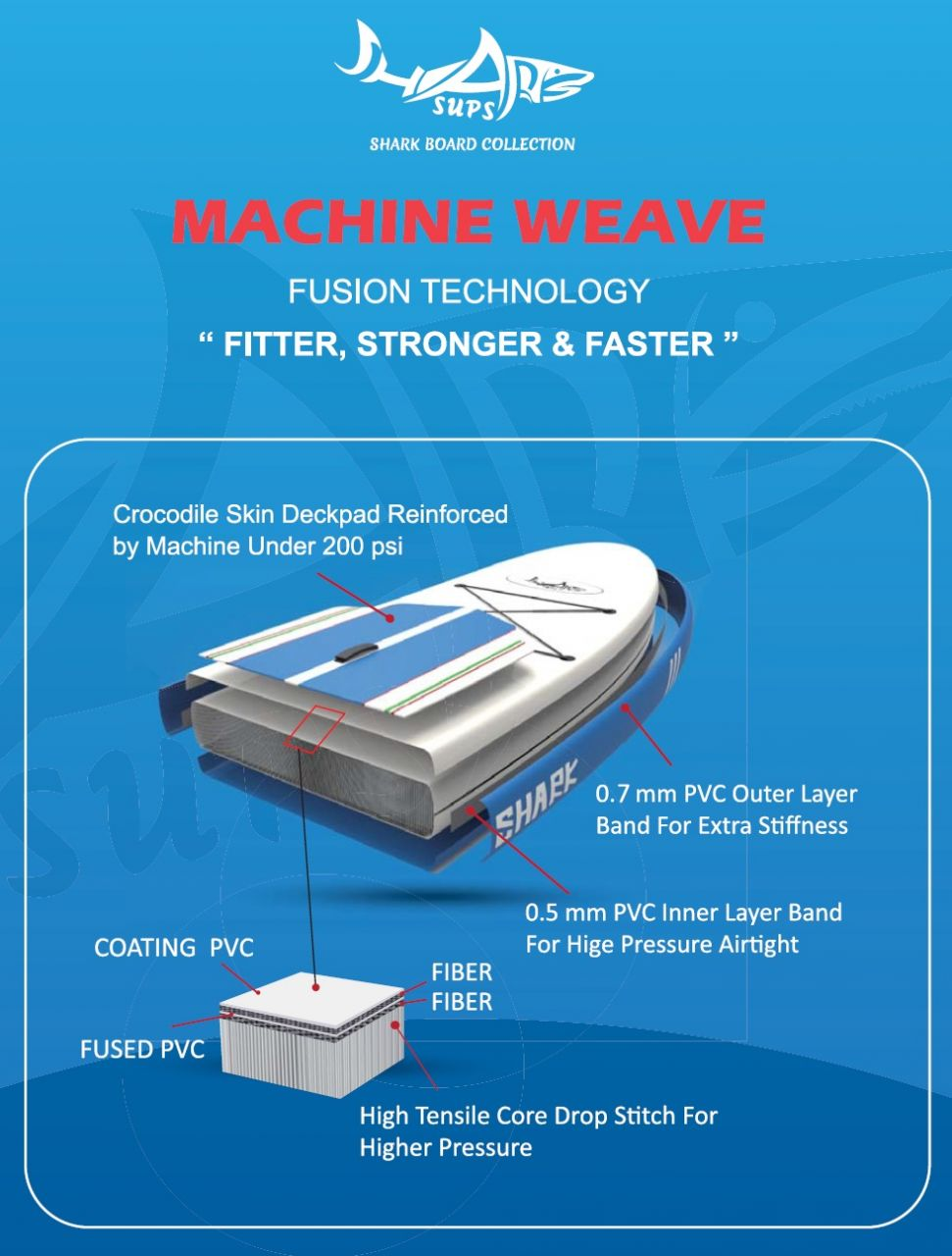 Shark_ machine weave technologie